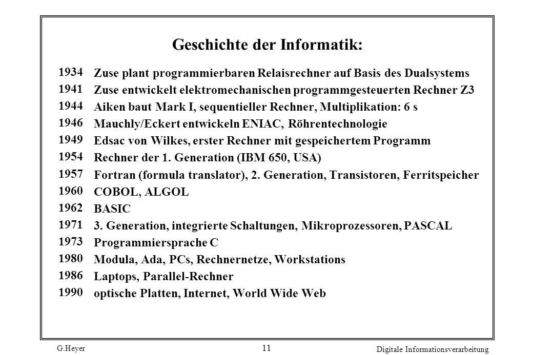 G.Heyer Digitale Informationsverarbeitung 11 Geschichte der Informatik: 1934 1941 1944 1946 1949 1954 1957 1960 1962 1971 1973 1980 1986 1990 Zuse plant programmierbaren Relaisrechner auf Basis des Dualsystems Zuse entwickelt elektromechanischen programmgesteuerten Rechner Z3 Aiken baut Mark I, sequentieller Rechner, Multiplikation: 6 s Mauchly/Eckert entwickeln ENIAC, Röhrentechnologie Edsac von Wilkes, erster Rechner mit gespeichertem Programm Rechner der 1.