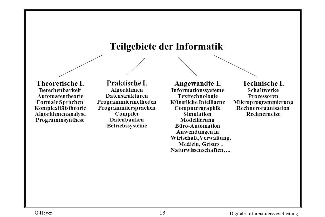 G.Heyer Digitale Informationsverarbeitung 13 Teilgebiete der Informatik Theoretische I.