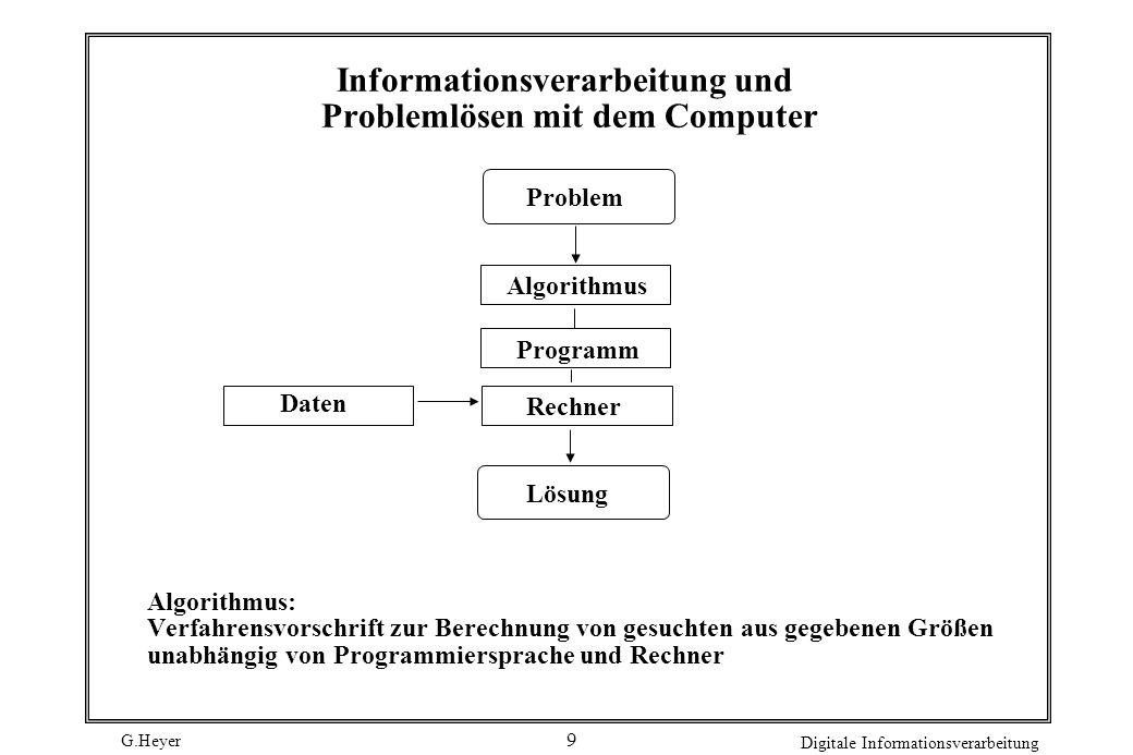 G.Heyer Digitale Informationsverarbeitung 9 Informationsverarbeitung und Problemlösen mit dem Computer Problem Lösung Rechner Programm Algorithmus Daten Algorithmus: Verfahrensvorschrift zur Berechnung von gesuchten aus gegebenen Größen unabhängig von Programmiersprache und Rechner