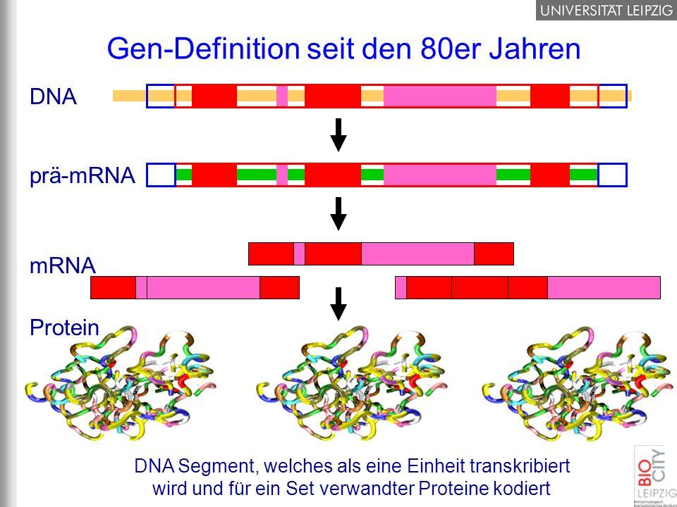 Gen-Definition seit den 80er Jahren DNA mRNA DNA Segment, welches als eine Einheit transkribiert wird und für ein Set verwandter Proteine kodiert Prot