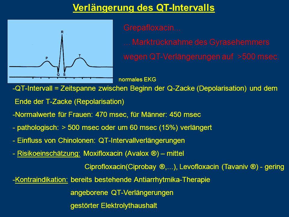 Verlängerung des QT-Intervalls normales EKG -QT-Intervall = Zeitspanne zwischen Beginn der Q-Zacke (Depolarisation) und dem Ende der T-Zacke (Repolarisation) -Normalwerte für Frauen: 470 msec, für Männer: 450 msec - pathologisch: > 500 msec oder um 60 msec (15%) verlängert - Einfluss von Chinolonen: QT-Intervallverlängerungen - Risikoeinschätzung: Moxifloxacin (Avalox ®) – mittel Ciprofloxacin(Ciprobay ®,...), Levofloxacin (Tavaniv ®) - gering -Kontraindikation: bereits bestehende Antiarrhytmika-Therapie angeborene QT-Verlängerungen gestörter Elektrolythaushalt Grepafloxacin......