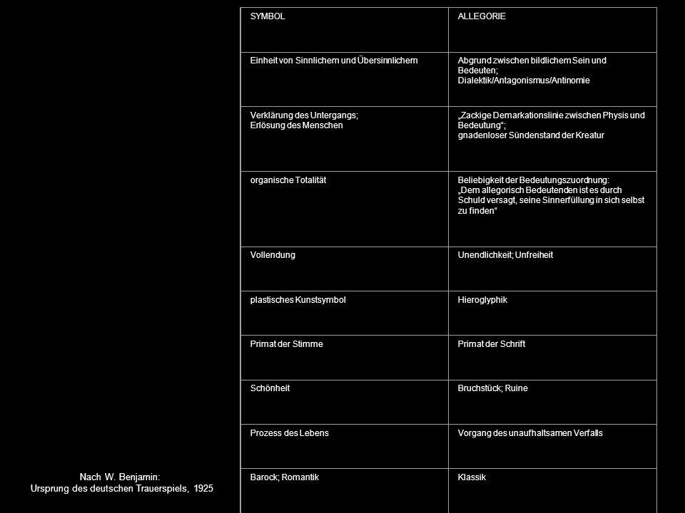 SYMBOLALLEGORIE Einheit von Sinnlichem und ÜbersinnlichemAbgrund zwischen bildlichem Sein und Bedeuten; Dialektik/Antagonismus/Antinomie Verklärung de