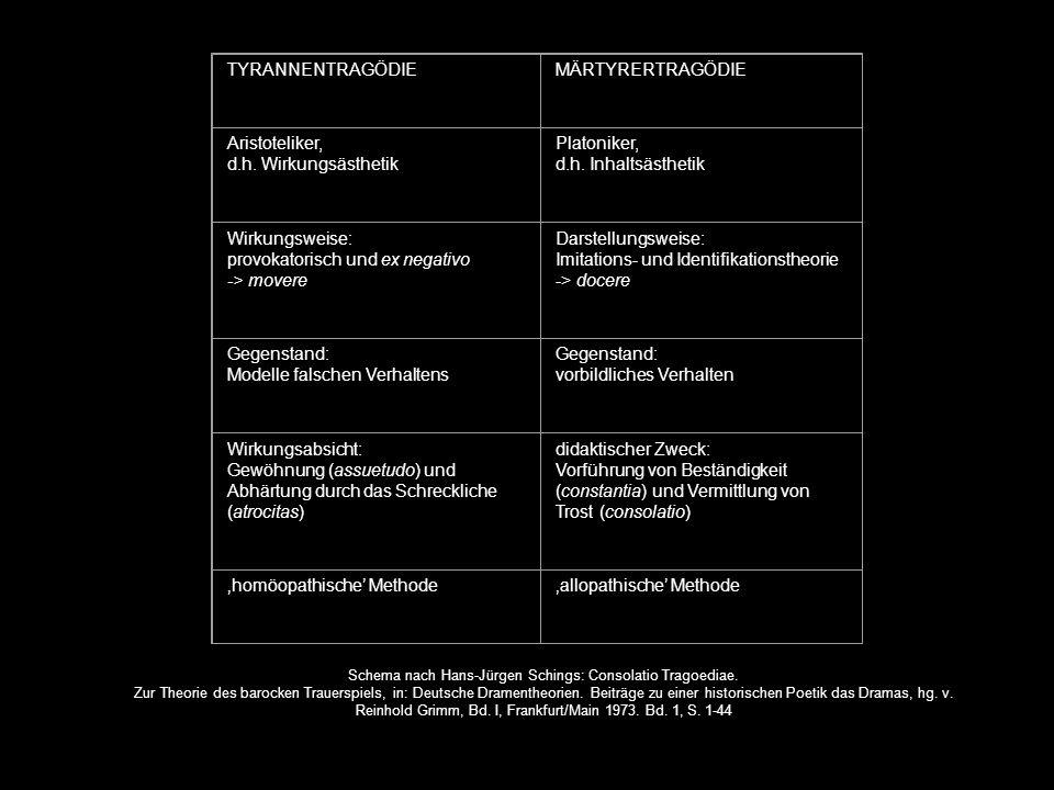 TYRANNENTRAGÖDIEMÄRTYRERTRAGÖDIE Aristoteliker, d.h. Wirkungsästhetik Platoniker, d.h. Inhaltsästhetik Wirkungsweise: provokatorisch und ex negativo -