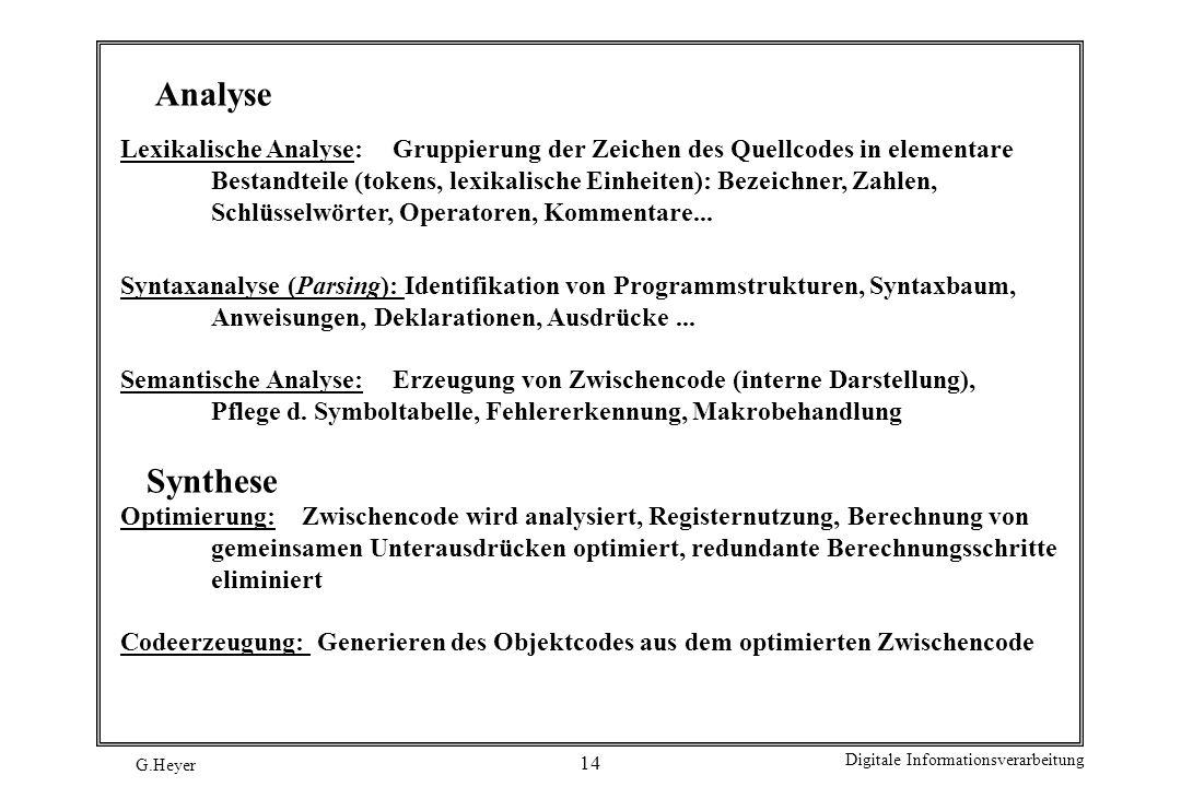 G.Heyer Digitale Informationsverarbeitung 14 Analyse Lexikalische Analyse:Gruppierung der Zeichen des Quellcodes in elementare Bestandteile (tokens, l