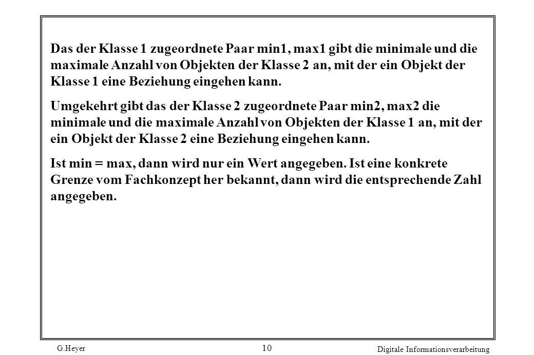 G.Heyer Digitale Informationsverarbeitung 10 Das der Klasse 1 zugeordnete Paar min1, max1 gibt die minimale und die maximale Anzahl von Objekten der K