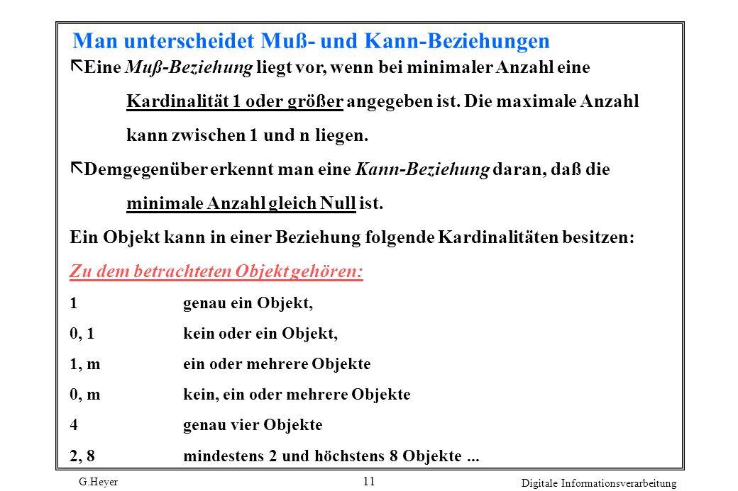 G.Heyer Digitale Informationsverarbeitung 11 Man unterscheidet Muß- und Kann-Beziehungen ã Eine Muß-Beziehung liegt vor, wenn bei minimaler Anzahl ein