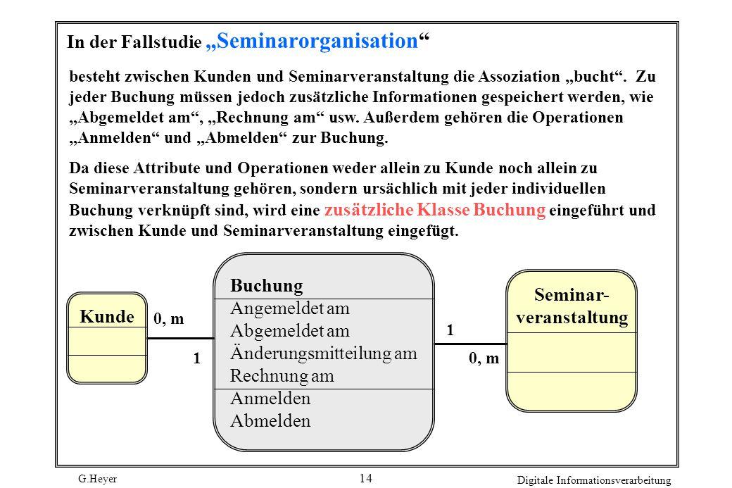 G.Heyer Digitale Informationsverarbeitung 14 In der Fallstudie Seminarorganisation besteht zwischen Kunden und Seminarveranstaltung die Assoziation bu