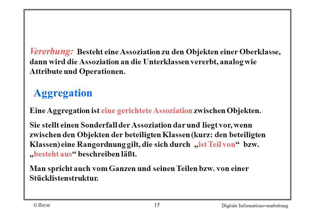 G.Heyer Digitale Informationsverarbeitung 15 Aggregation Vererbung: Besteht eine Assoziation zu den Objekten einer Oberklasse, dann wird die Assoziati