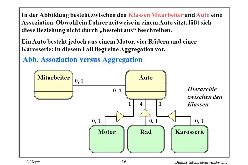 G.Heyer Digitale Informationsverarbeitung 16 Abb. Assoziation versus Aggregation In der Abbildung besteht zwischen den Klassen Mitarbeiter und Auto ei