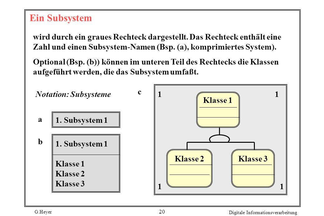 G.Heyer Digitale Informationsverarbeitung 20 Ein Subsystem wird durch ein graues Rechteck dargestellt. Das Rechteck enthält eine Zahl und einen Subsys