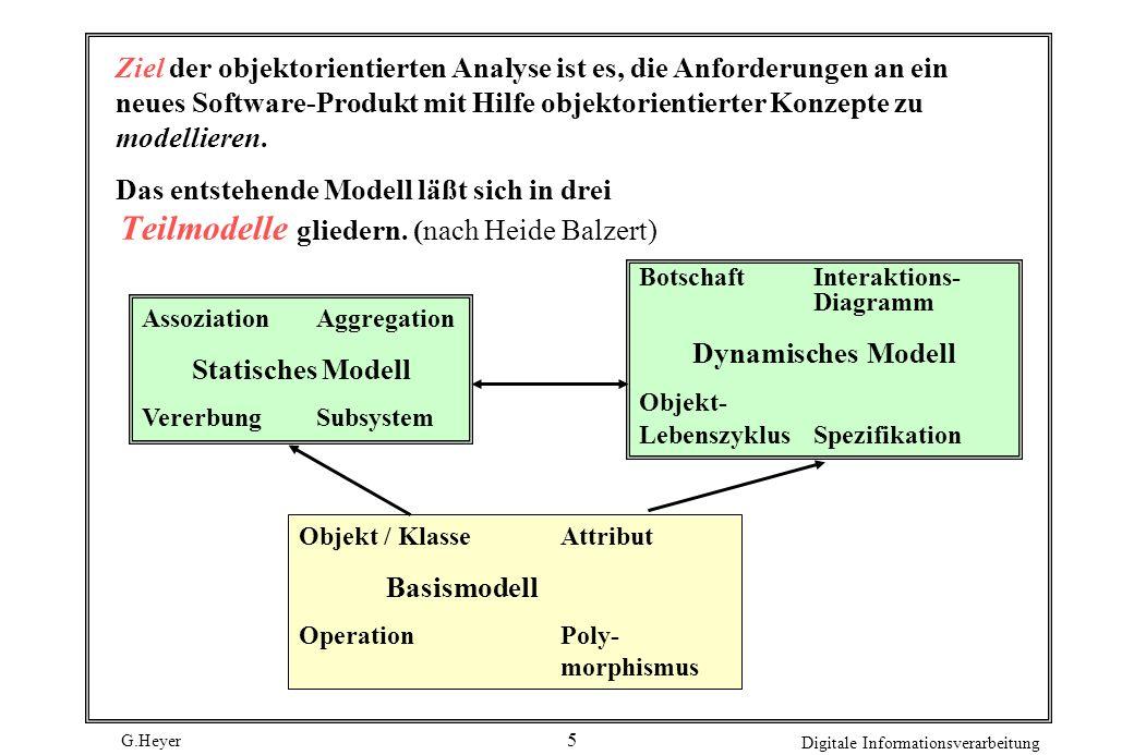 G.Heyer Digitale Informationsverarbeitung 5 Teilmodelle gliedern. (nach Heide Balzert) Ziel der objektorientierten Analyse ist es, die Anforderungen a