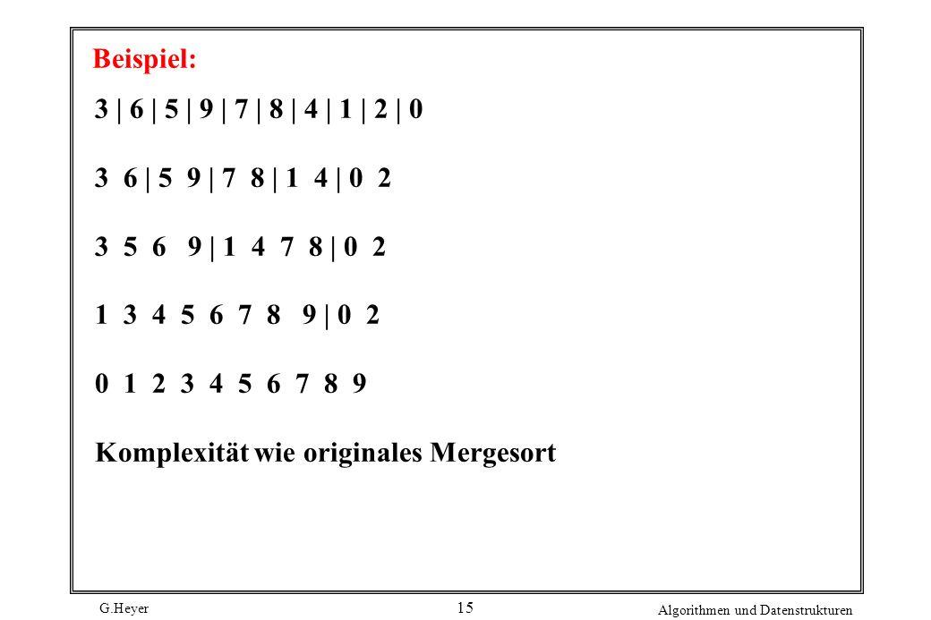 G.Heyer Algorithmen und Datenstrukturen 15 Beispiel: 3 | 6 | 5 | 9 | 7 | 8 | 4 | 1 | 2 | 0 3 6 | 5 9 | 7 8 | 1 4 | 0 2 3 5 6 9 | 1 4 7 8 | 0 2 1 3 4 5