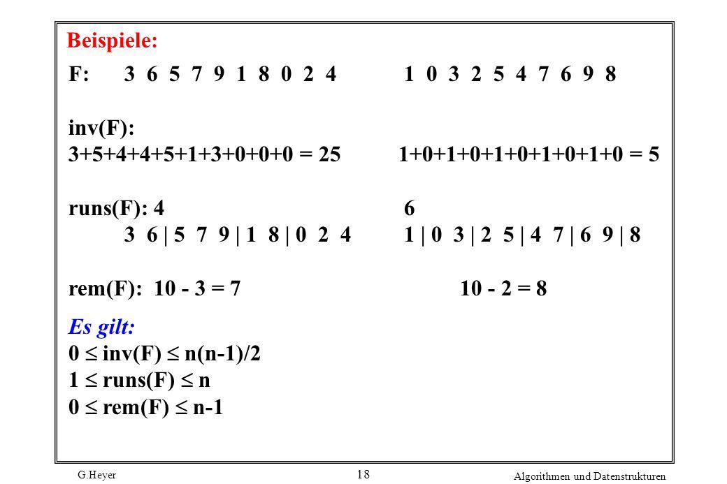 G.Heyer Algorithmen und Datenstrukturen 18 Beispiele: F: 3 6 5 7 9 1 8 0 2 41 0 3 2 5 4 7 6 9 8 inv(F): 3+5+4+4+5+1+3+0+0+0 = 25 1+0+1+0+1+0+1+0+1+0 =