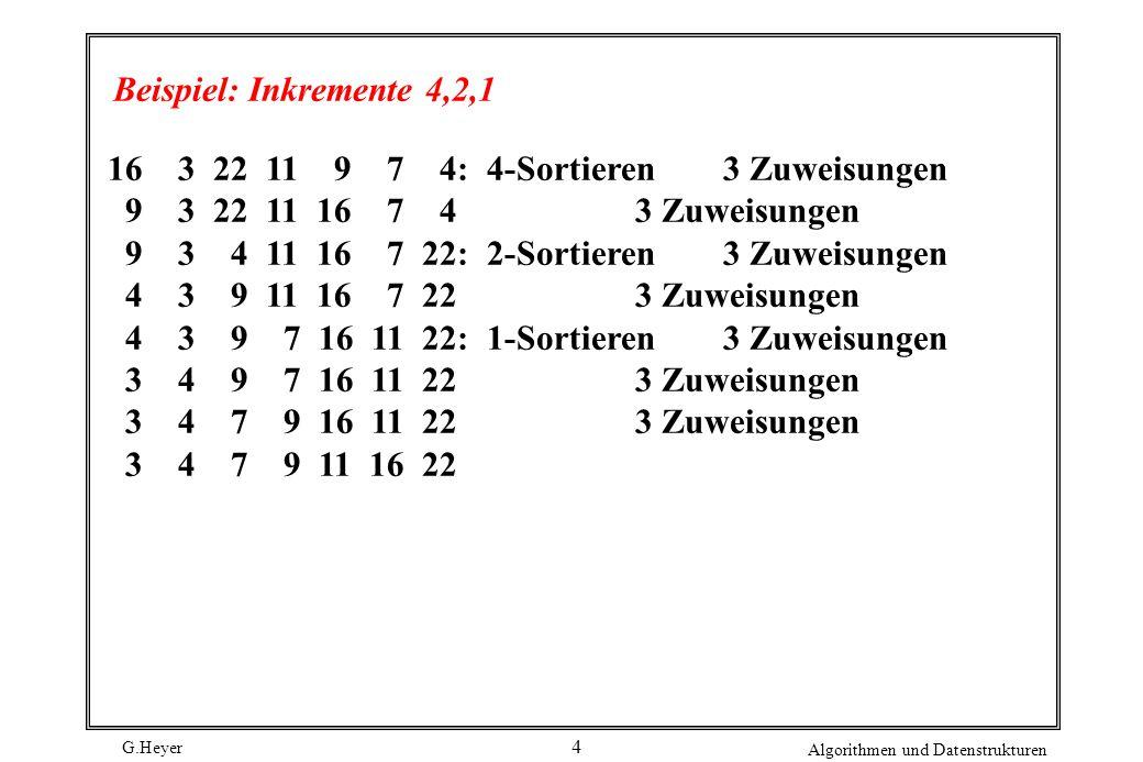 G.Heyer Algorithmen und Datenstrukturen 4 Beispiel: Inkremente 4,2,1 16 3 22 11 9 7 4: 4-Sortieren3 Zuweisungen 9 3 22 11 16 7 43 Zuweisungen 9 3 4 11