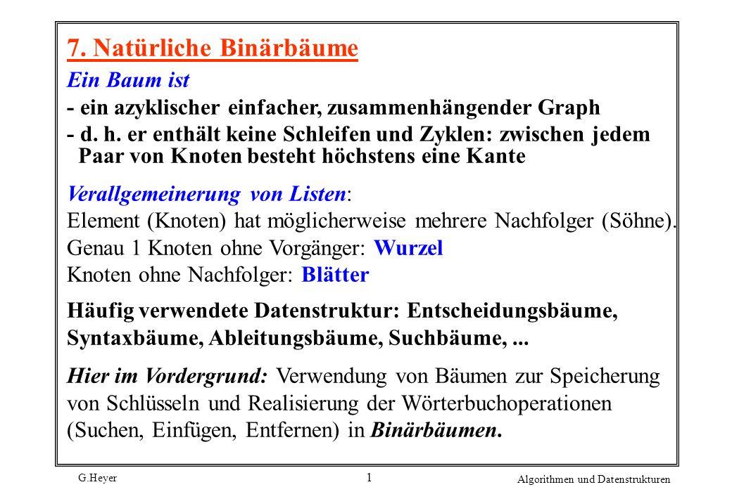 G.Heyer Algorithmen und Datenstrukturen 1 7.
