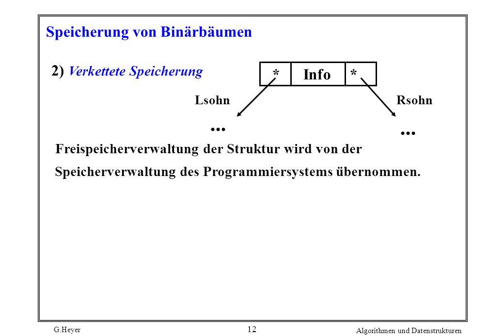 G.Heyer Algorithmen und Datenstrukturen 12 Speicherung von Binärbäumen 2) Verkettete Speicherung *Info * LsohnRsohn...