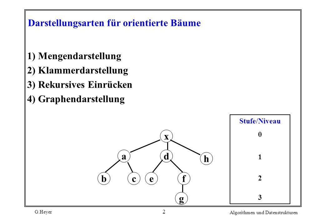 G.Heyer Algorithmen und Datenstrukturen 2 Darstellungsarten für orientierte Bäume 1) Mengendarstellung 2) Klammerdarstellung 3) Rekursives Einrücken 4) Graphendarstellung x h b da cef g Stufe/Niveau 0 1 2 3