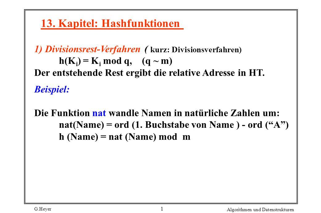 G.Heyer Algorithmen und Datenstrukturen 1 13. Kapitel: Hashfunktionen 1) Divisionsrest-Verfahren ( kurz: Divisionsverfahren) h(K i ) = K i mod q, (q ~