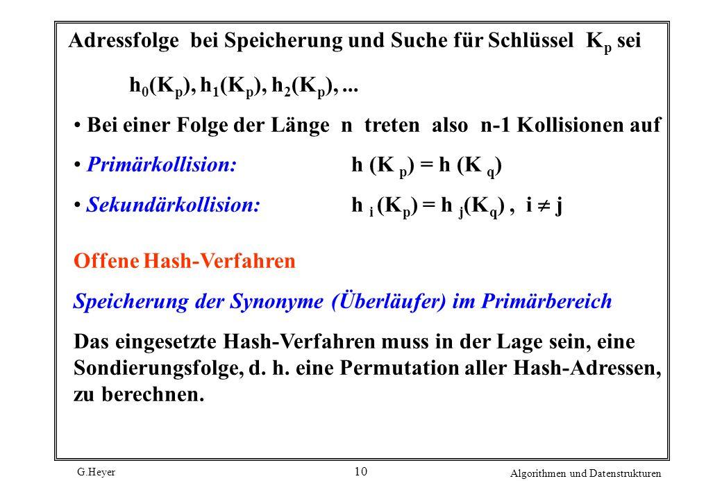 G.Heyer Algorithmen und Datenstrukturen 10 Adressfolge bei Speicherung und Suche für Schlüssel K p sei h 0 (K p ), h 1 (K p ), h 2 (K p ),... Bei eine