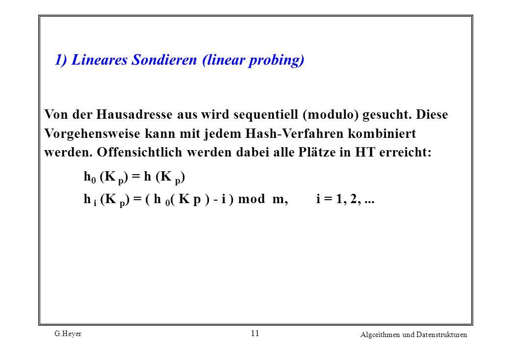 G.Heyer Algorithmen und Datenstrukturen 11 1) Lineares Sondieren (linear probing) Von der Hausadresse aus wird sequentiell (modulo) gesucht. Diese Vor