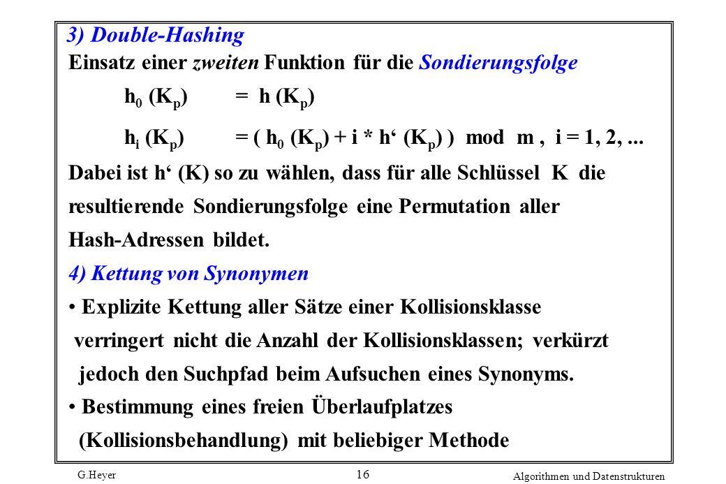 G.Heyer Algorithmen und Datenstrukturen 16 3) Double-Hashing Einsatz einer zweiten Funktion für die Sondierungsfolge h 0 (K p )= h (K p ) h i (K p ) = ( h 0 (K p ) + i * h (K p ) ) mod m, i = 1, 2,...