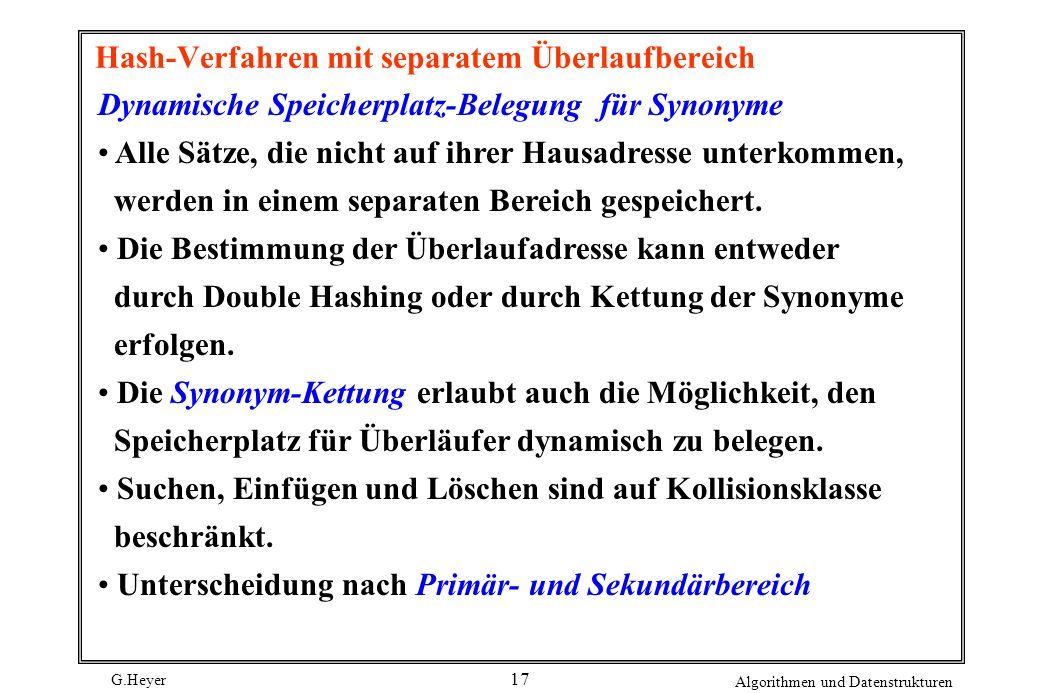 G.Heyer Algorithmen und Datenstrukturen 17 Hash-Verfahren mit separatem Überlaufbereich Dynamische Speicherplatz-Belegung für Synonyme Alle Sätze, die nicht auf ihrer Hausadresse unterkommen, werden in einem separaten Bereich gespeichert.