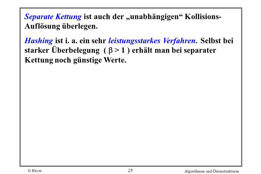 G.Heyer Algorithmen und Datenstrukturen 25 Separate Kettung ist auch der unabhängigen Kollisions- Auflösung überlegen.