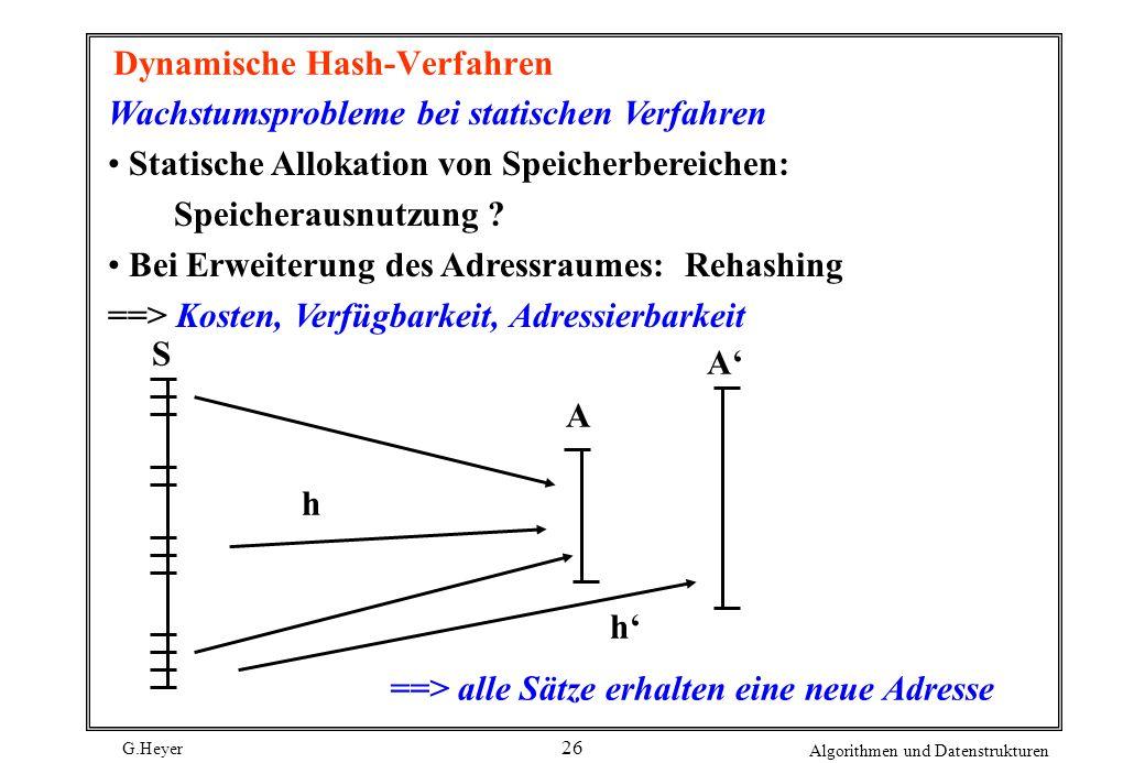 G.Heyer Algorithmen und Datenstrukturen 26 Dynamische Hash-Verfahren Wachstumsprobleme bei statischen Verfahren Statische Allokation von Speicherbereichen: Speicherausnutzung .