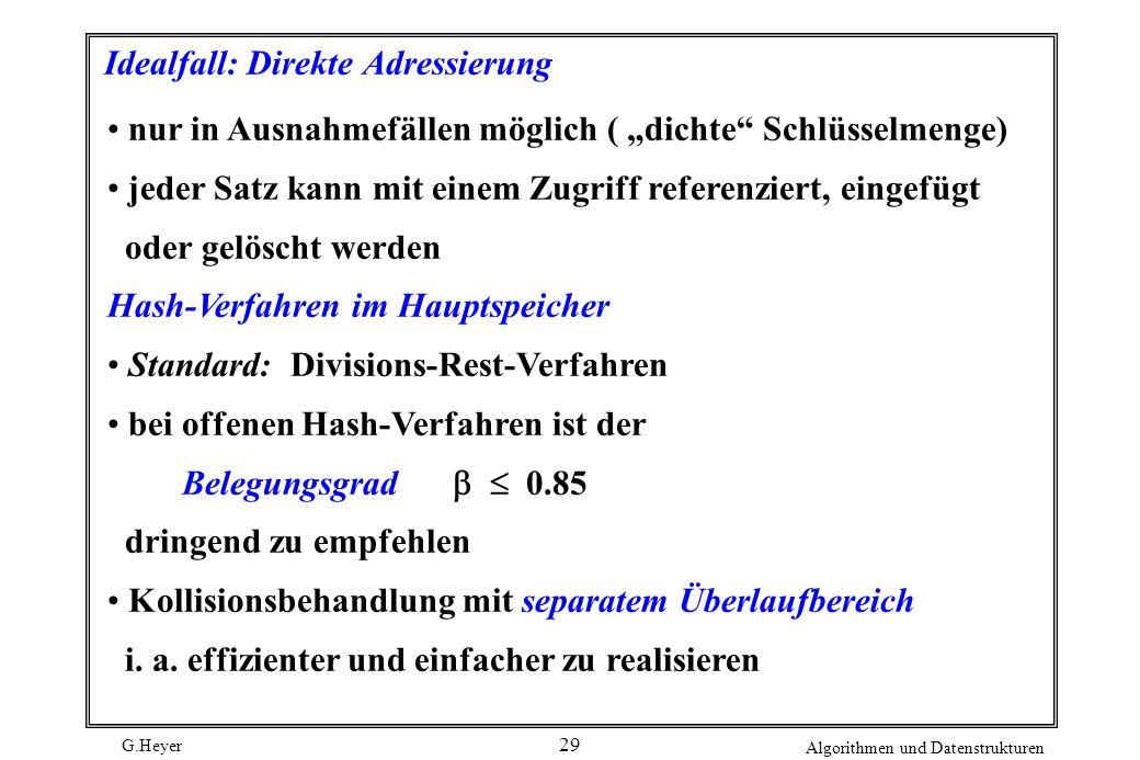 G.Heyer Algorithmen und Datenstrukturen 29 Idealfall: Direkte Adressierung nur in Ausnahmefällen möglich ( dichte Schlüsselmenge) jeder Satz kann mit