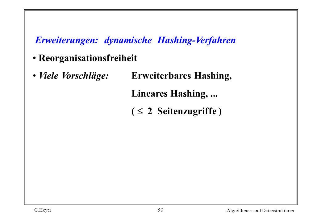G.Heyer Algorithmen und Datenstrukturen 30 Erweiterungen: dynamische Hashing-Verfahren Reorganisationsfreiheit Viele Vorschläge: Erweiterbares Hashing, Lineares Hashing,...