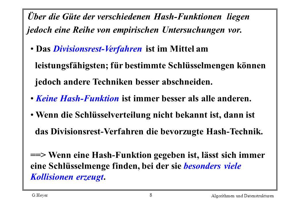 G.Heyer Algorithmen und Datenstrukturen 8 Über die Güte der verschiedenen Hash-Funktionen liegen jedoch eine Reihe von empirischen Untersuchungen vor.