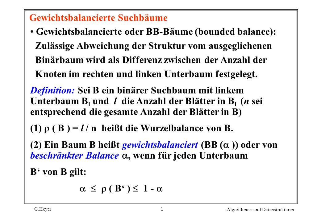 G.Heyer Algorithmen und Datenstrukturen 1 Gewichtsbalancierte Suchbäume Gewichtsbalancierte oder BB-Bäume (bounded balance): Zulässige Abweichung der Struktur vom ausgeglichenen Binärbaum wird als Differenz zwischen der Anzahl der Knoten im rechten und linken Unterbaum festgelegt.