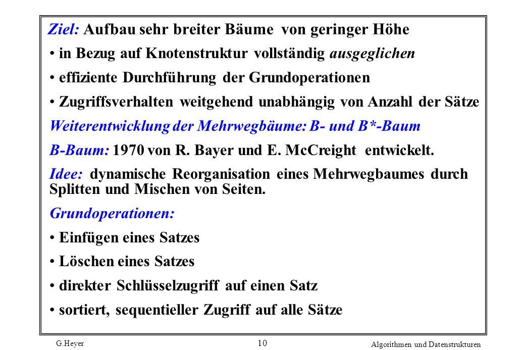 G.Heyer Algorithmen und Datenstrukturen 10 Ziel: Aufbau sehr breiter Bäume von geringer Höhe in Bezug auf Knotenstruktur vollständig ausgeglichen effiziente Durchführung der Grundoperationen Zugriffsverhalten weitgehend unabhängig von Anzahl der Sätze Weiterentwicklung der Mehrwegbäume: B- und B*-Baum B-Baum: 1970 von R.