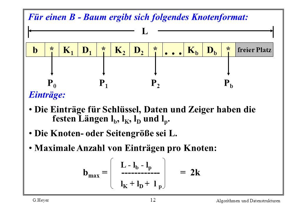 G.Heyer Algorithmen und Datenstrukturen 12 Für einen B - Baum ergibt sich folgendes Knotenformat: b*K1K1 D1D1 *K2K2 D2D2 KbKb...