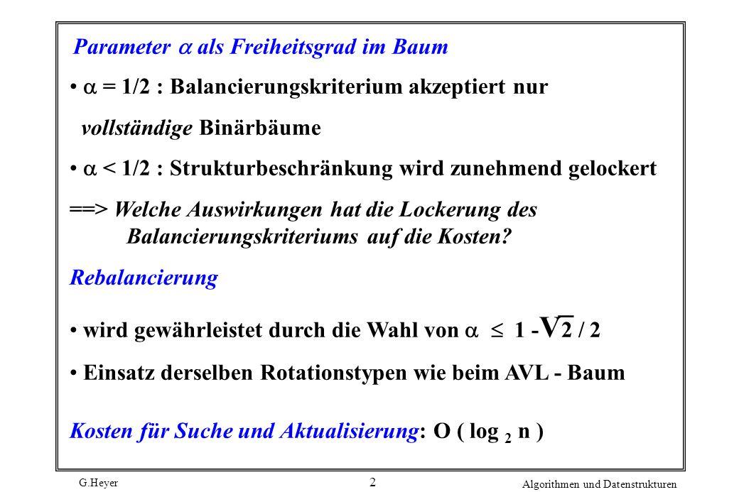 G.Heyer Algorithmen und Datenstrukturen 13 Reformulierung der Definition: 4) und 3): Eine Seite darf höchstens voll sein.