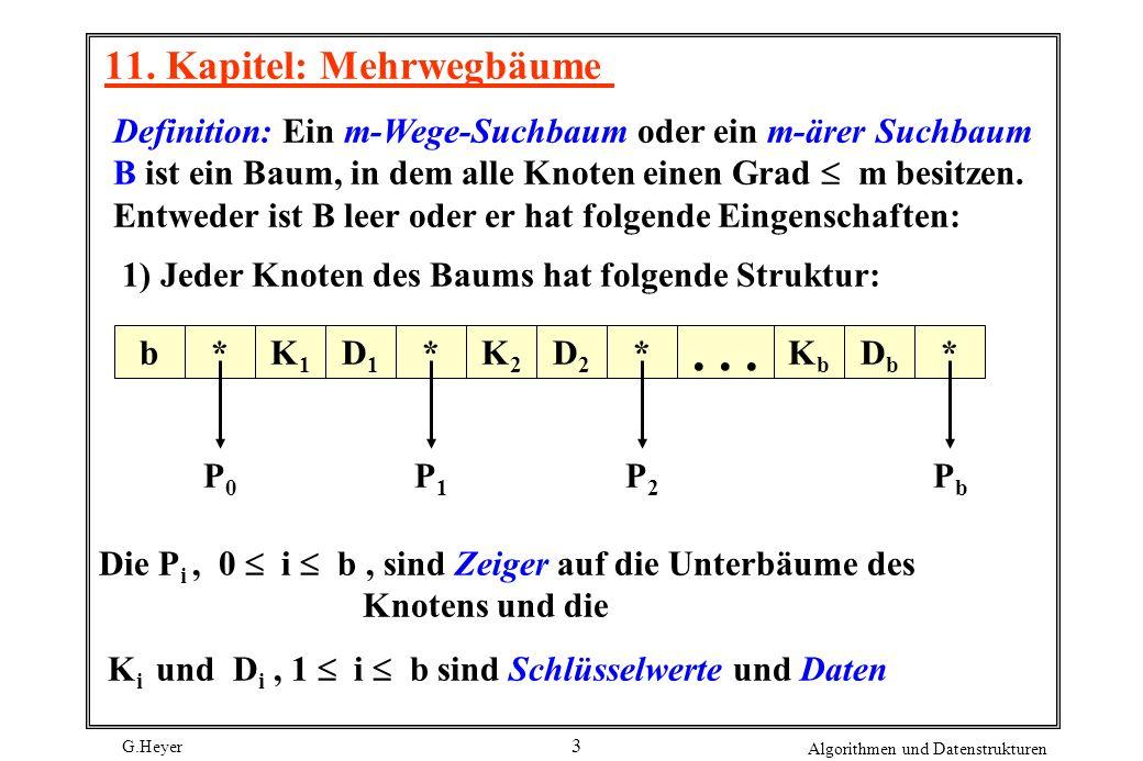 G.Heyer Algorithmen und Datenstrukturen 4 2) Die Schlüsselwerte im Knoten sind aufsteigend geordnet: K i K i+1, 1 i < b.