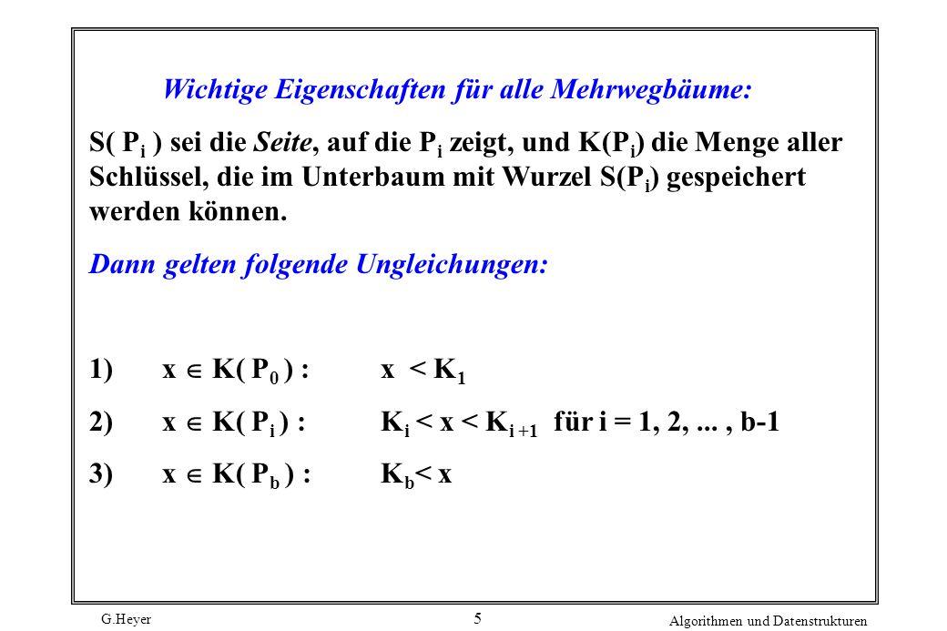 G.Heyer Algorithmen und Datenstrukturen 5 Wichtige Eigenschaften für alle Mehrwegbäume: S( P i ) sei die Seite, auf die P i zeigt, und K(P i ) die Menge aller Schlüssel, die im Unterbaum mit Wurzel S(P i ) gespeichert werden können.