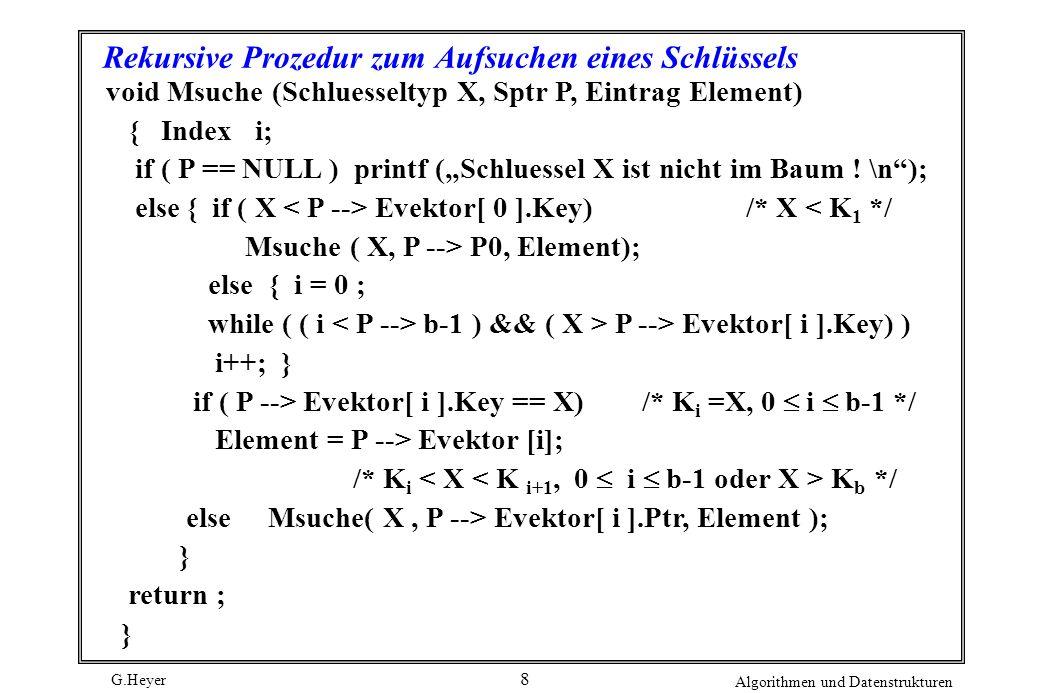G.Heyer Algorithmen und Datenstrukturen 9 Durchlauf eines m-Wege-Suchbaums in symmetrischer Ordnung void Sym_ord( Sptr P) { Index i ; if ( P != NULL) { Sym_ord (P --> P0) ; for ( i = 0 ; i = P --> b -1 ; i++ ) { printf ( Schluessel: %s \n, P --> Evektor[ i ].Key); Sym_ord ( P --> Evektor [ i ].Ptr ); } return; }