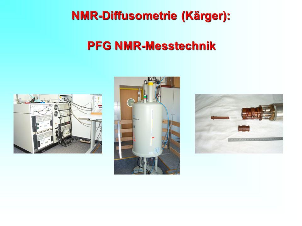 NMR-Diffusometrie (Kärger): PFG NMR-Messtechnik