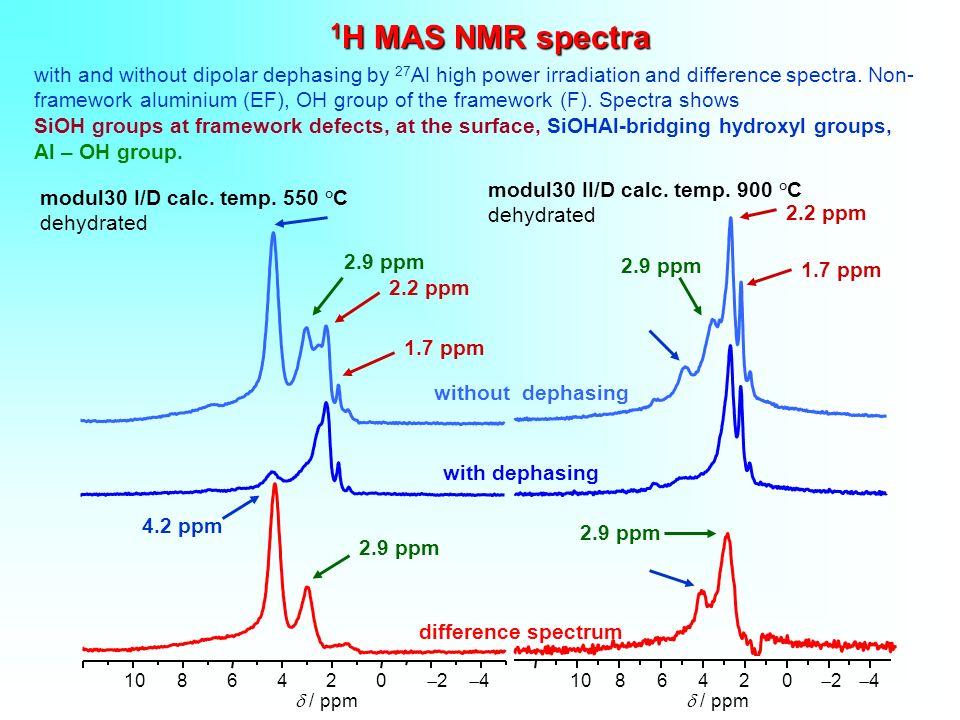 1 H MAS NMR spectra modul30 I/D calc. temp. 550 °C dehydrated 4 2 0 246 8 10 / ppm modul30 II/D calc. temp. 900 °C dehydrated 2 0 468 10 / ppm 4 4.2 p
