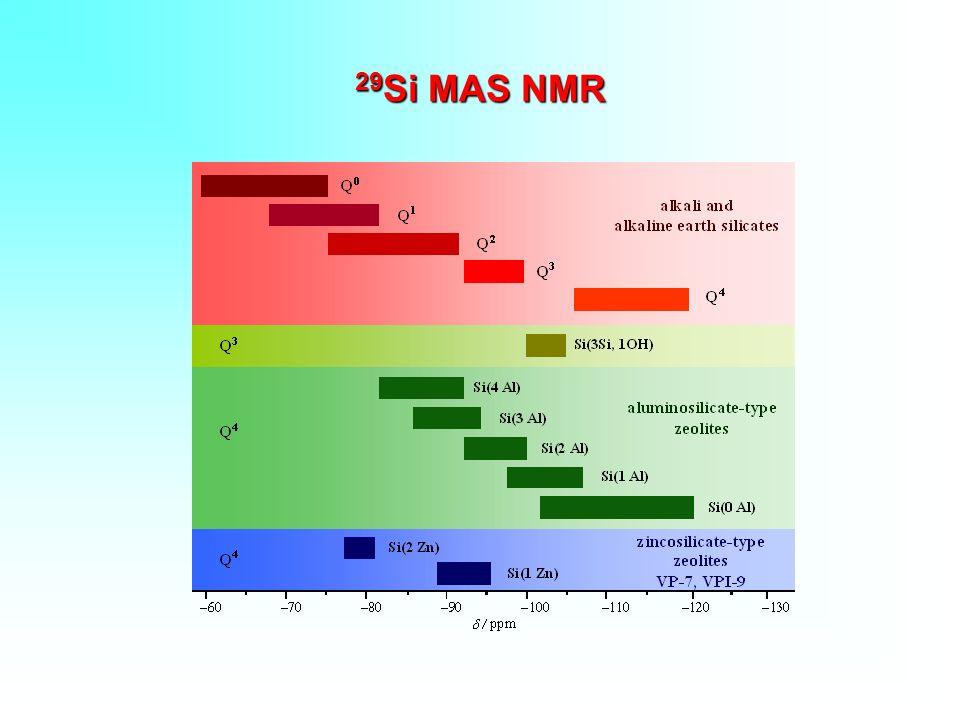 29 Si MAS NMR