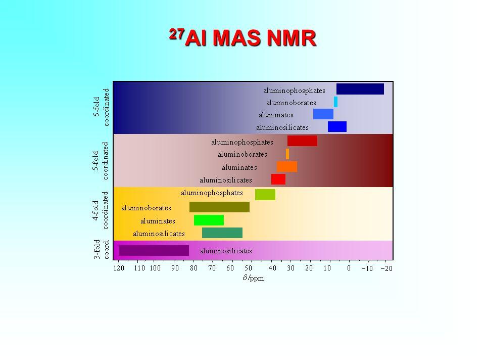 27 Al MAS NMR