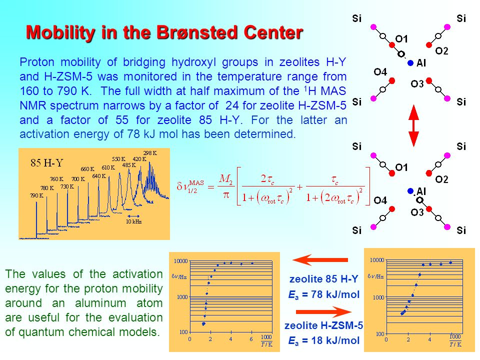 Mobility in the Brønsted Center Proton mobility of bridging hydroxyl groups in zeolites H-Y and H-ZSM-5 was monitored in the temperature range from 160 to 790 K.