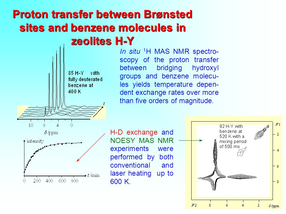 Proton transfer between Brønsted sites and benzene molecules in zeolites H-Y In situ 1 H MAS NMR spectro- scopy of the proton transfer between bridgin