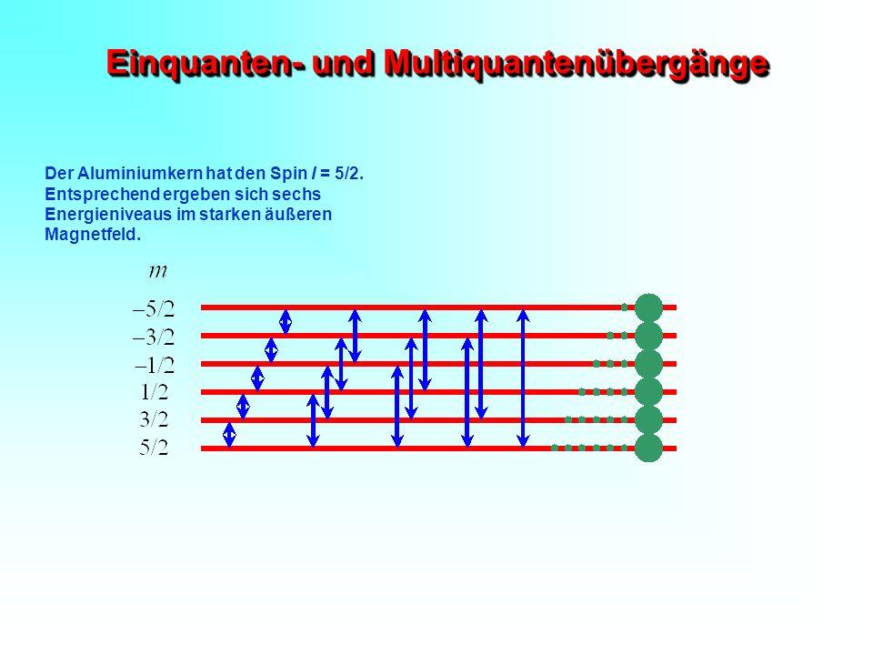 Einquanten- und Multiquantenübergänge Der Aluminiumkern hat den Spin I = 5/2. Entsprechend ergeben sich sechs Energieniveaus im starken äußeren Magnet