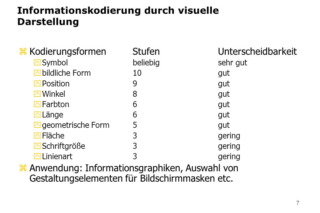7 Informationskodierung durch visuelle Darstellung zKodierungsformenStufenUnterscheidbarkeit ySymbolbeliebigsehr gut ybildliche Form10gut yPosition9gu