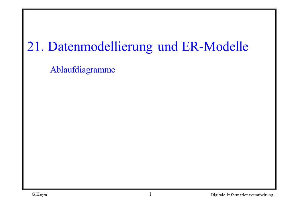 G.Heyer Digitale Informationsverarbeitung 1 21. Datenmodellierung und ER-Modelle Ablaufdiagramme