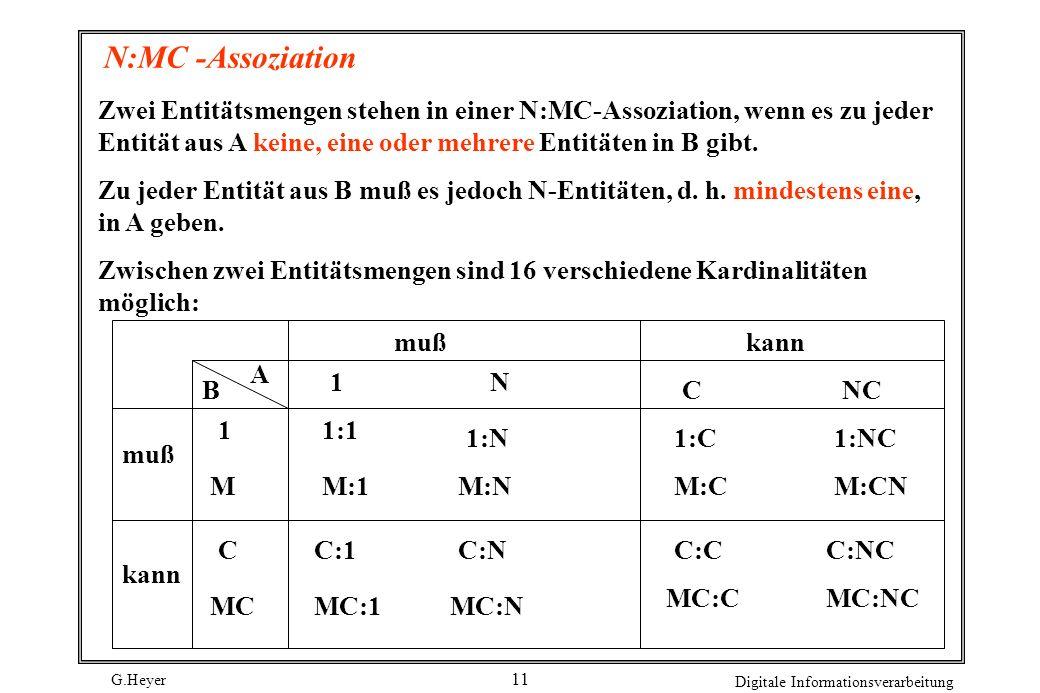G.Heyer Digitale Informationsverarbeitung 11 N:MC -Assoziation Zwei Entitätsmengen stehen in einer N:MC-Assoziation, wenn es zu jeder Entität aus A ke