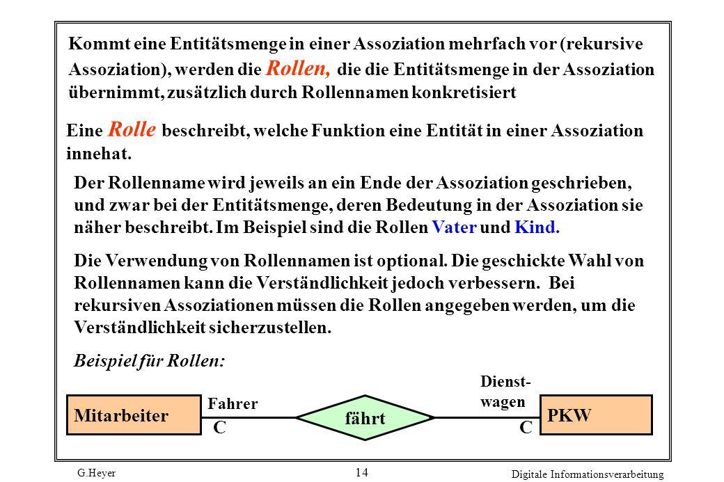 G.Heyer Digitale Informationsverarbeitung 14 Eine Rolle beschreibt, welche Funktion eine Entität in einer Assoziation innehat. Kommt eine Entitätsmeng