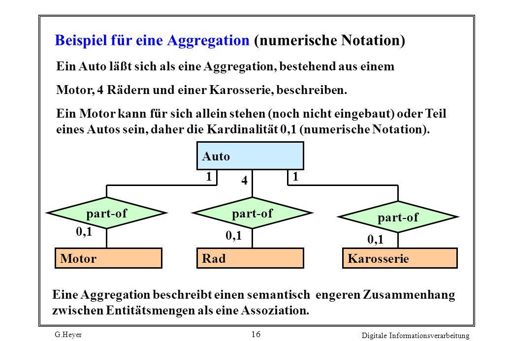 G.Heyer Digitale Informationsverarbeitung 16 Beispiel für eine Aggregation (numerische Notation) Ein Auto läßt sich als eine Aggregation, bestehend au
